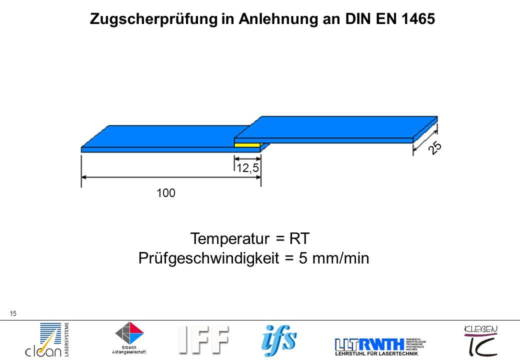 Zugscherprüfung in Anlehnung an DIN EN 1465
