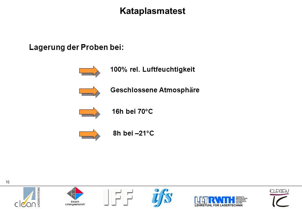 Kataplasmatest Lagerung der Proben bei: 100% rel. Luftfeuchtigkeit