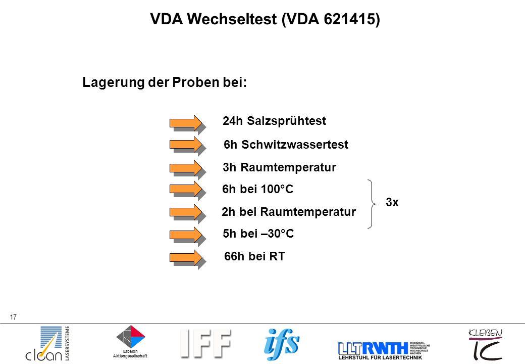 VDA Wechseltest (VDA 621415) Lagerung der Proben bei: