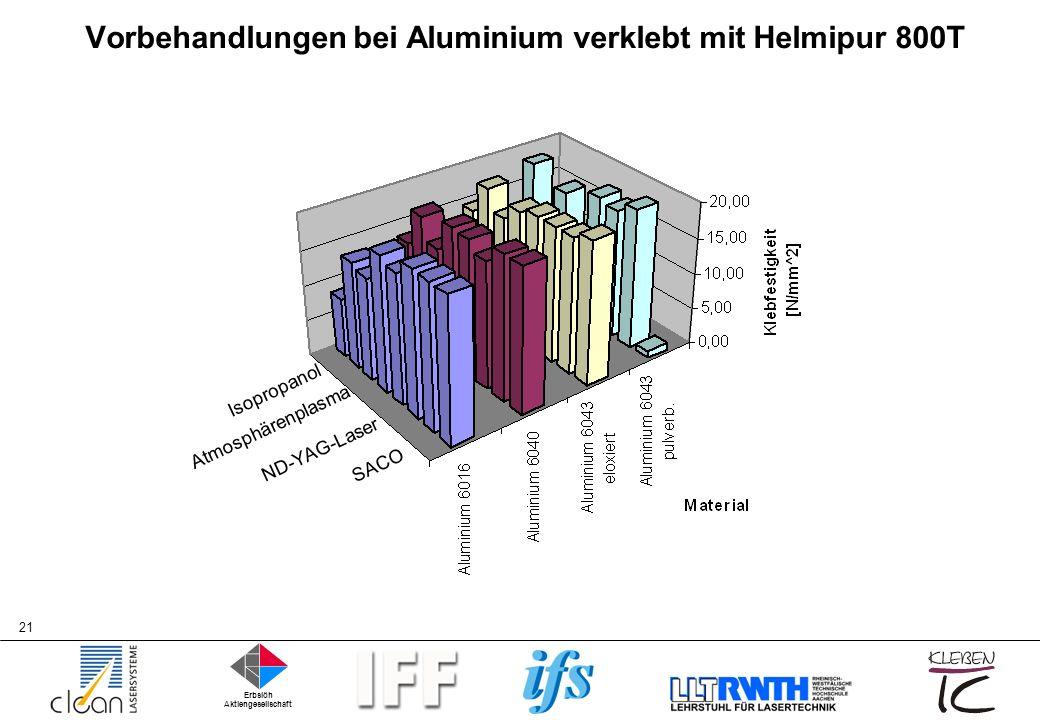 Vorbehandlungen bei Aluminium verklebt mit Helmipur 800T