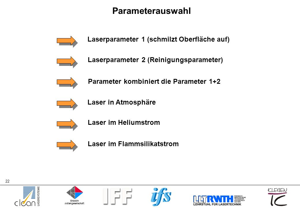 Parameterauswahl Laserparameter 1 (schmilzt Oberfläche auf)