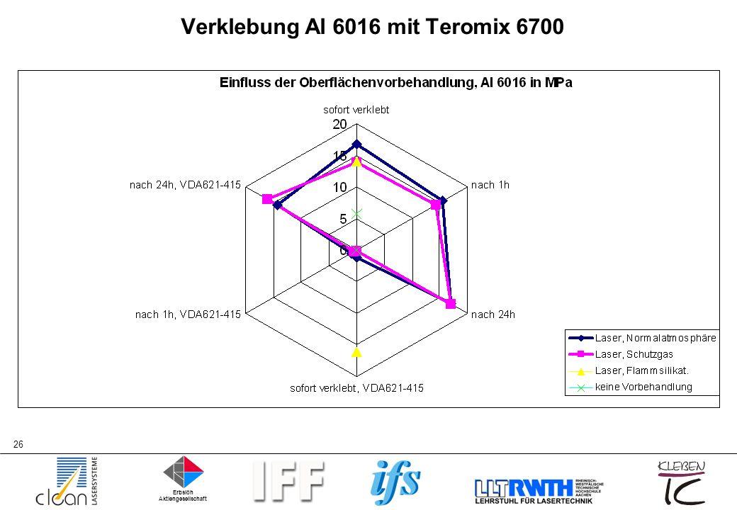 Verklebung Al 6016 mit Teromix 6700