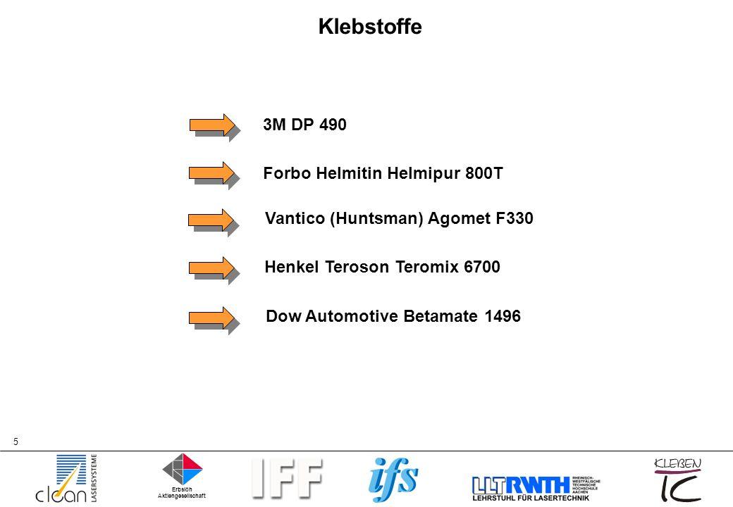 Klebstoffe 3M DP 490 Forbo Helmitin Helmipur 800T