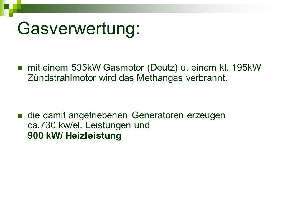 Gasverwertung: mit einem 535kW Gasmotor (Deutz) u. einem kl. 195kW Zündstrahlmotor wird das Methangas verbrannt.