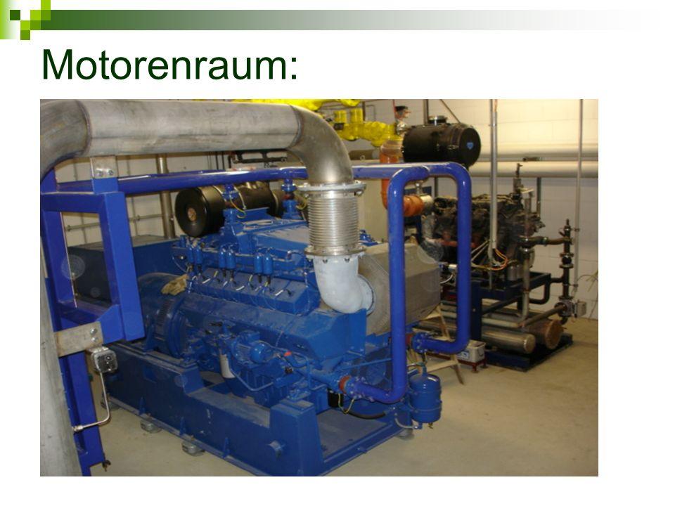 Motorenraum: