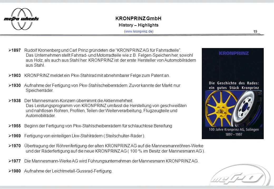 KRONPRINZ GmbH History – Highlights