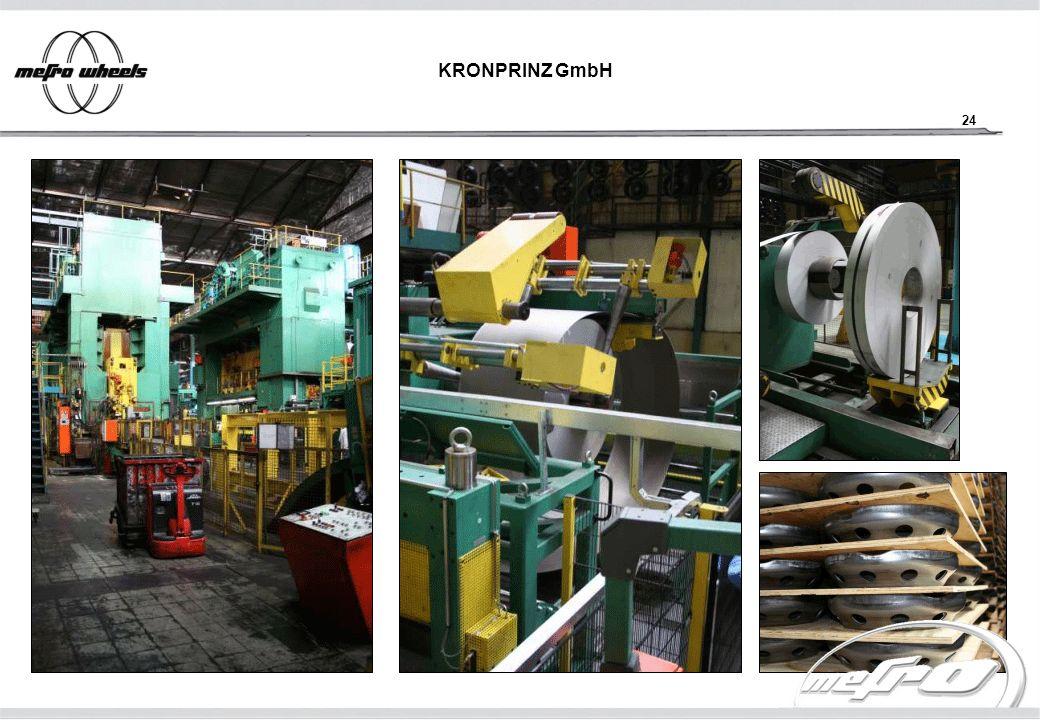 KRONPRINZ GmbH