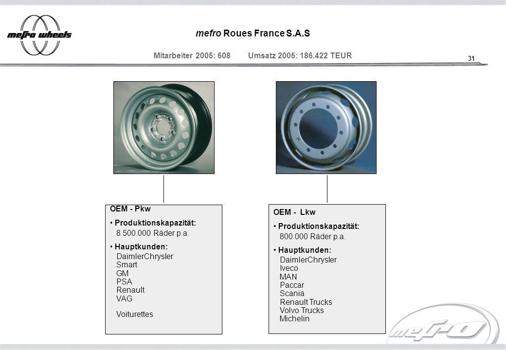 mefro Roues France S. A. S Mitarbeiter 2005: 608 Umsatz 2005: 186