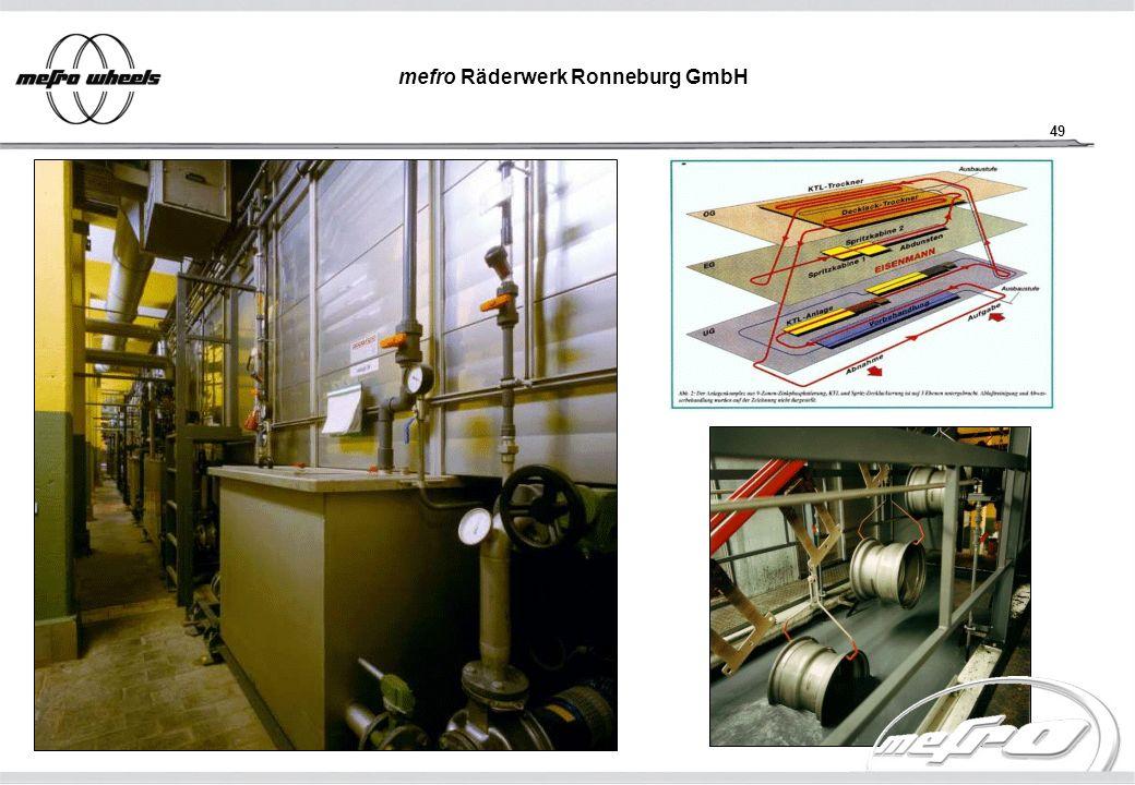 mefro Räderwerk Ronneburg GmbH