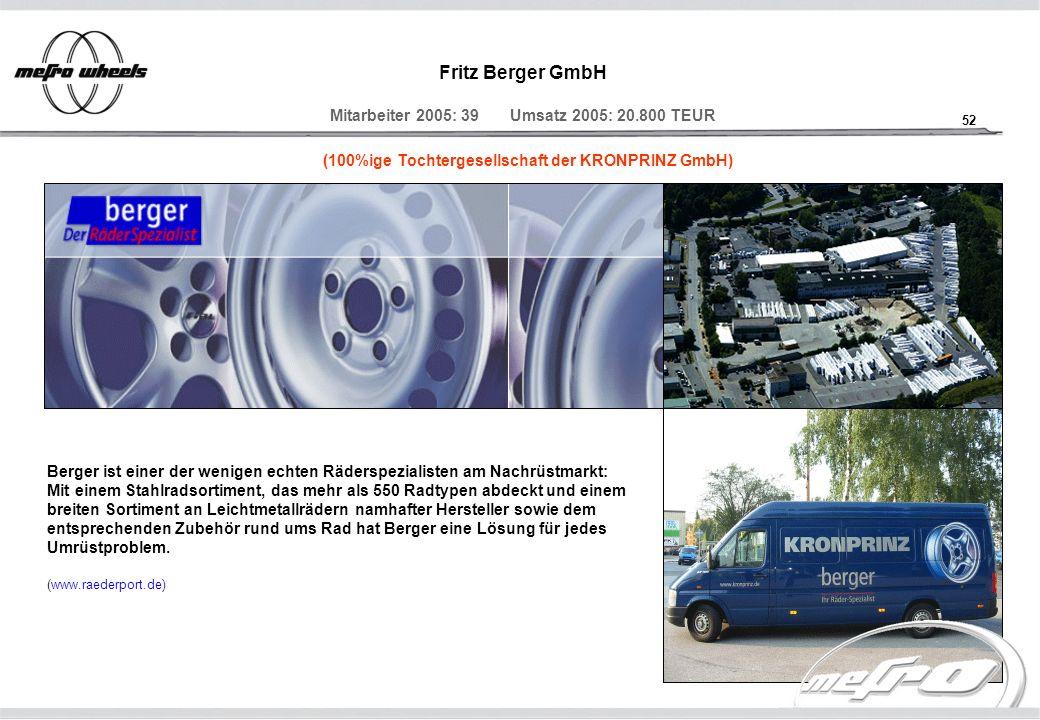 (100%ige Tochtergesellschaft der KRONPRINZ GmbH)