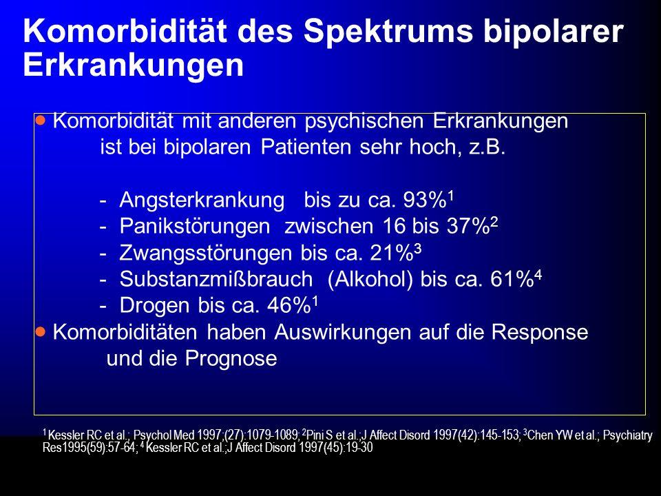 Komorbidität des Spektrums bipolarer Erkrankungen