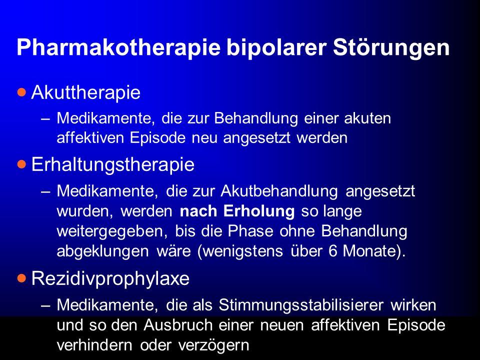 Pharmakotherapie bipolarer Störungen
