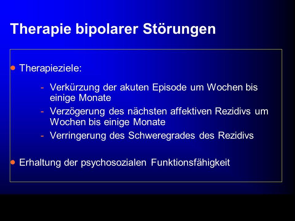 Therapie bipolarer Störungen