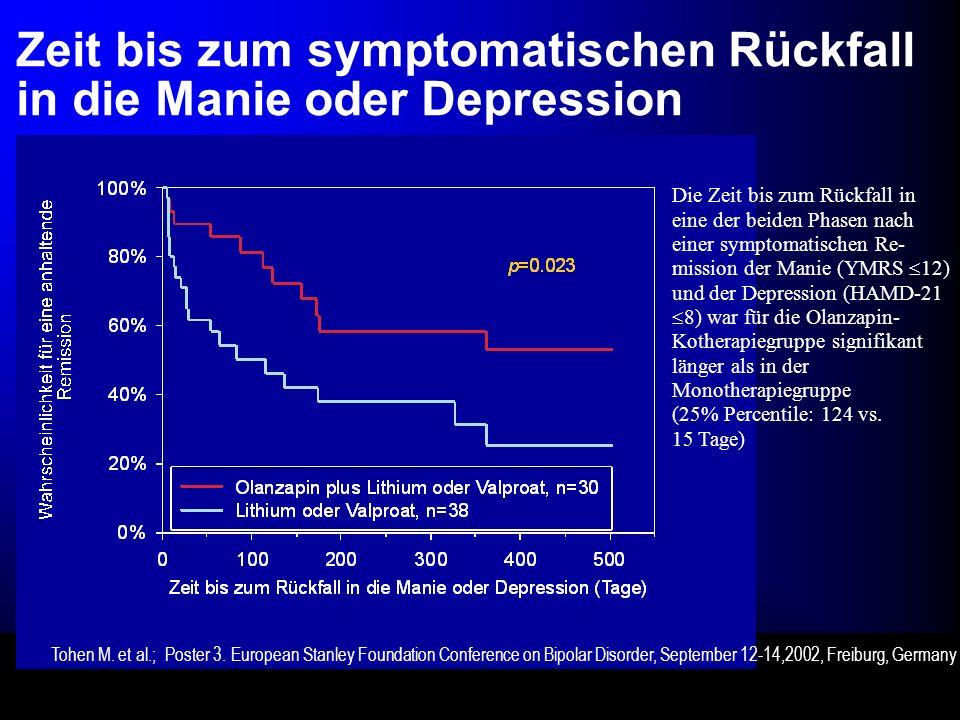 Zeit bis zum symptomatischen Rückfall in die Manie oder Depression