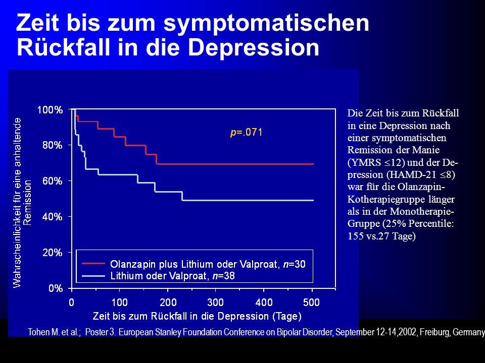Zeit bis zum symptomatischen Rückfall in die Depression