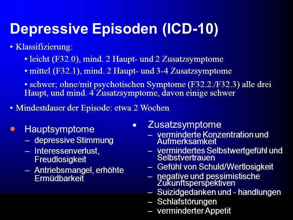 Depressive Episoden (ICD-10)