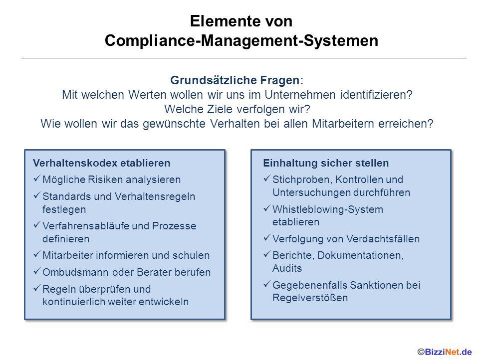 Elemente von Compliance-Management-Systemen Grundsätzliche Fragen: