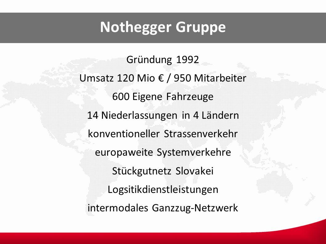 Nothegger Gruppe