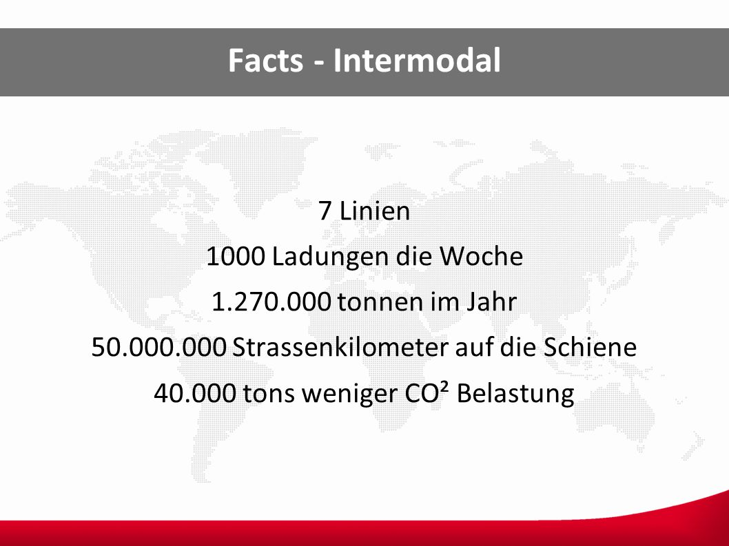 Facts - Intermodal