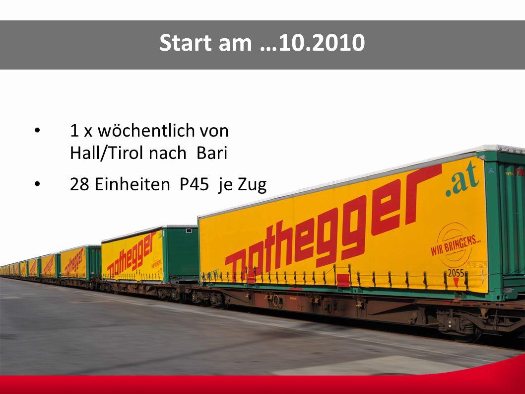 Start am …10.2010 1 x wöchentlich von Hall/Tirol nach Bari