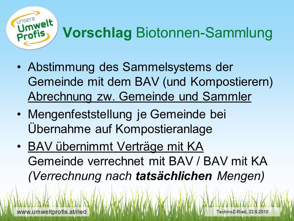 Vorschlag Biotonnen-Sammlung