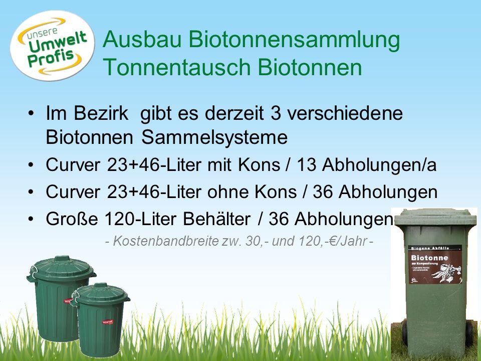 Ausbau Biotonnensammlung Tonnentausch Biotonnen