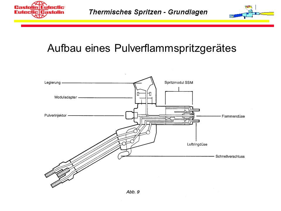Aufbau eines Pulverflammspritzgerätes