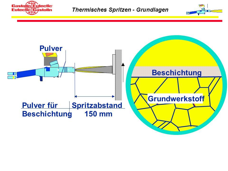 Grundwerkstoff Pulver Spritzabstand 150 mm Pulver für Beschichtung