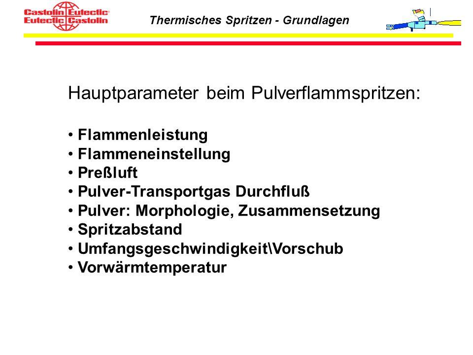 Hauptparameter beim Pulverflammspritzen: