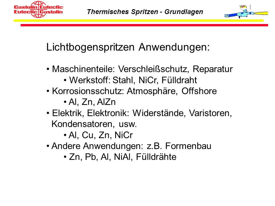 Lichtbogenspritzen Anwendungen: