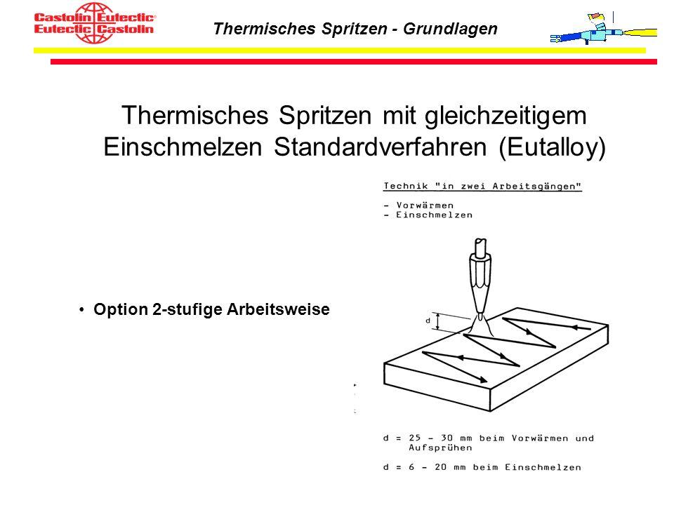 Thermisches Spritzen mit gleichzeitigem Einschmelzen Standardverfahren (Eutalloy)