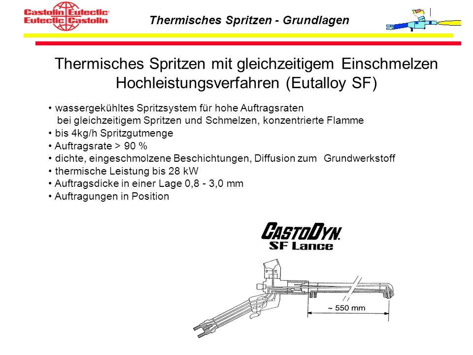 Thermisches Spritzen mit gleichzeitigem Einschmelzen Hochleistungsverfahren (Eutalloy SF)
