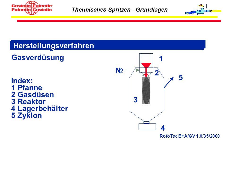 Herstellungsverfahren Gasverdüsung