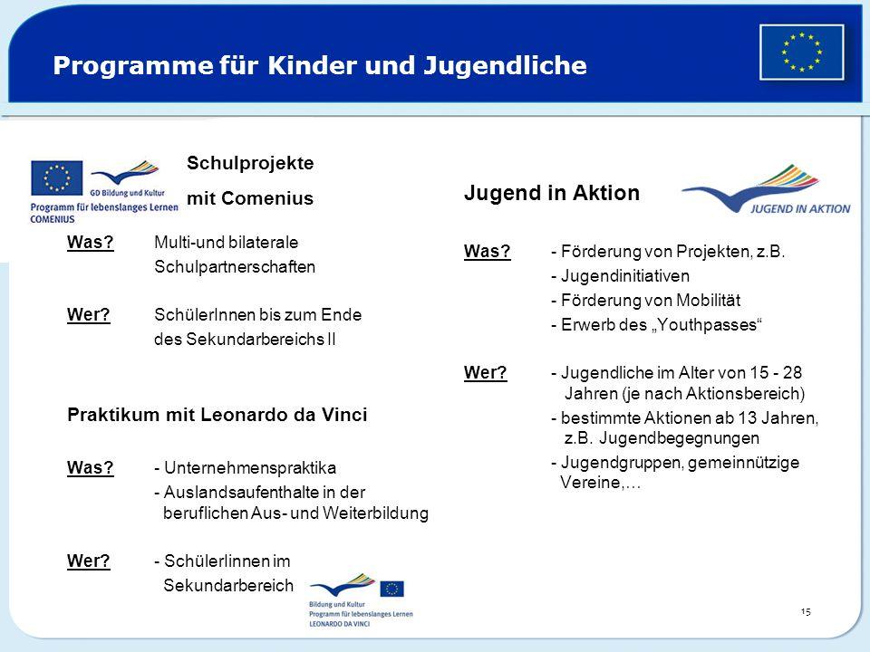 Programme für Kinder und Jugendliche