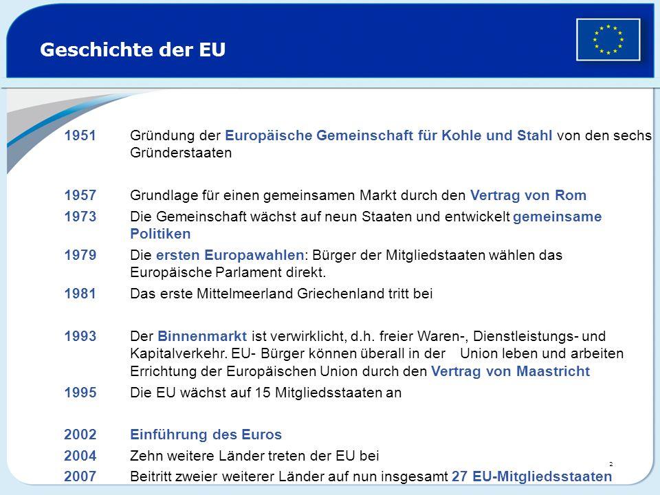 Geschichte der EU 1951 Gründung der Europäische Gemeinschaft für Kohle und Stahl von den sechs Gründerstaaten.