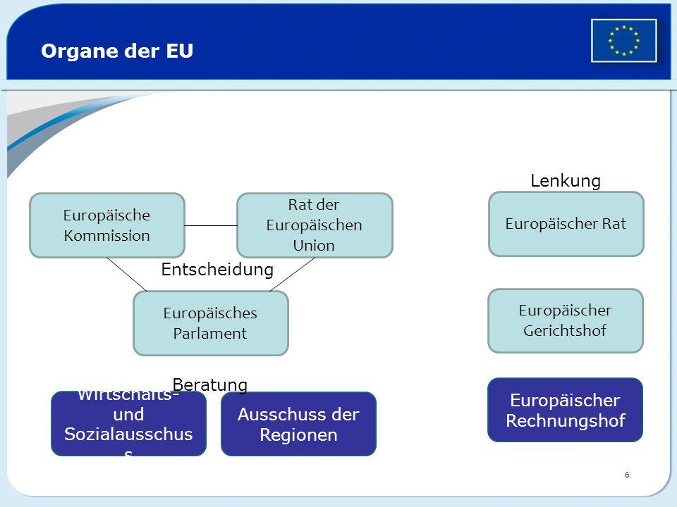 Organe der EU Lenkung Rat der Europäischen Union