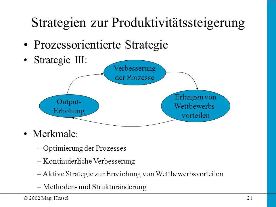 Strategien zur Produktivitätssteigerung