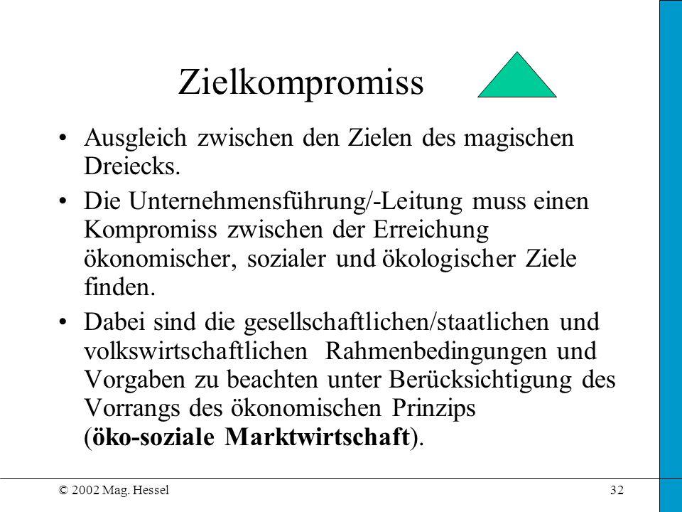 Zielkompromiss Ausgleich zwischen den Zielen des magischen Dreiecks.