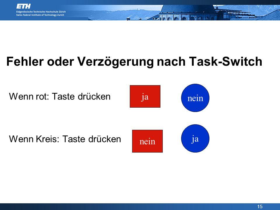 Fehler oder Verzögerung nach Task-Switch