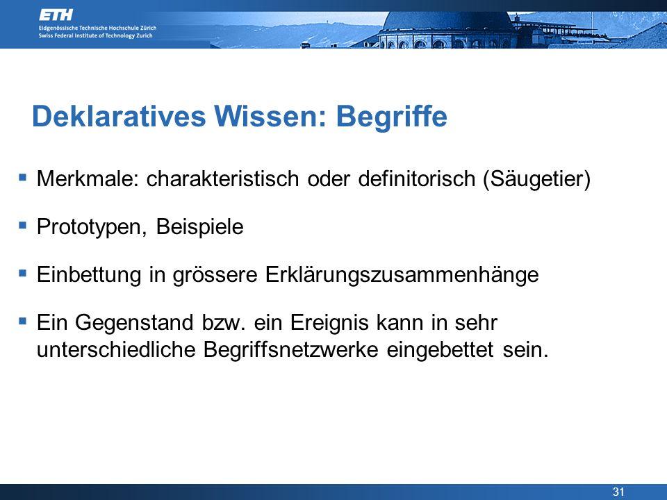 Deklaratives Wissen: Begriffe
