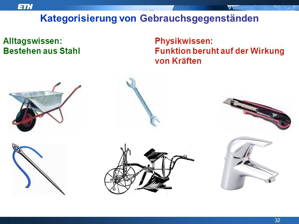 Kategorisierung von Gebrauchsgegenständen