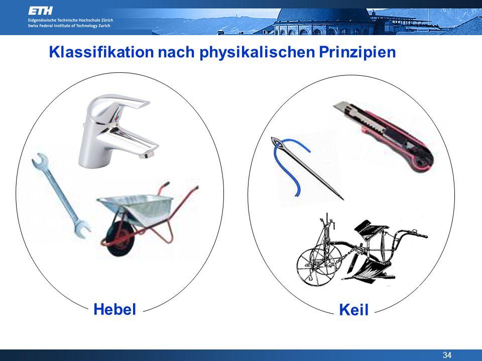 Klassifikation nach physikalischen Prinzipien