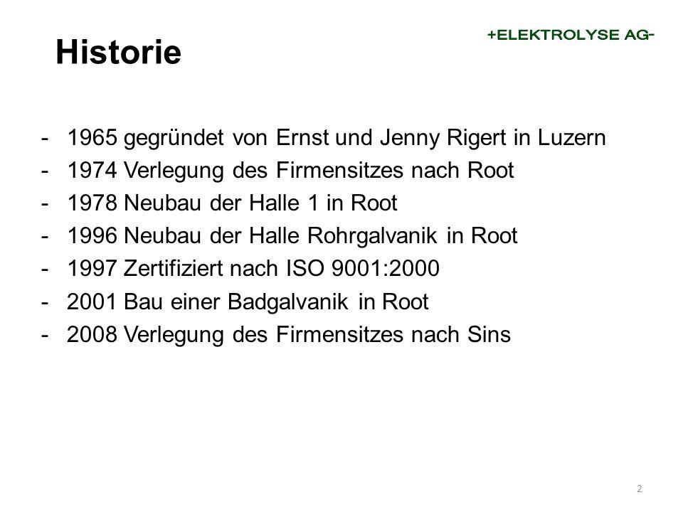 Historie 1965 gegründet von Ernst und Jenny Rigert in Luzern