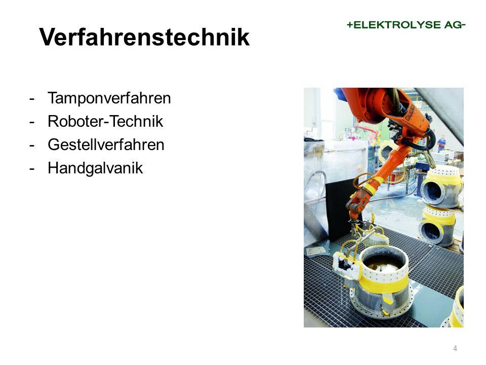 Verfahrenstechnik Tamponverfahren Roboter-Technik Gestellverfahren
