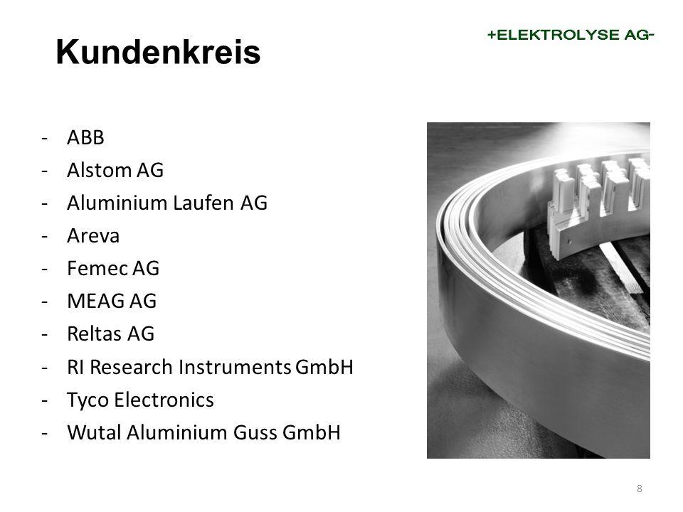 Kundenkreis ABB Alstom AG Aluminium Laufen AG Areva Femec AG MEAG AG