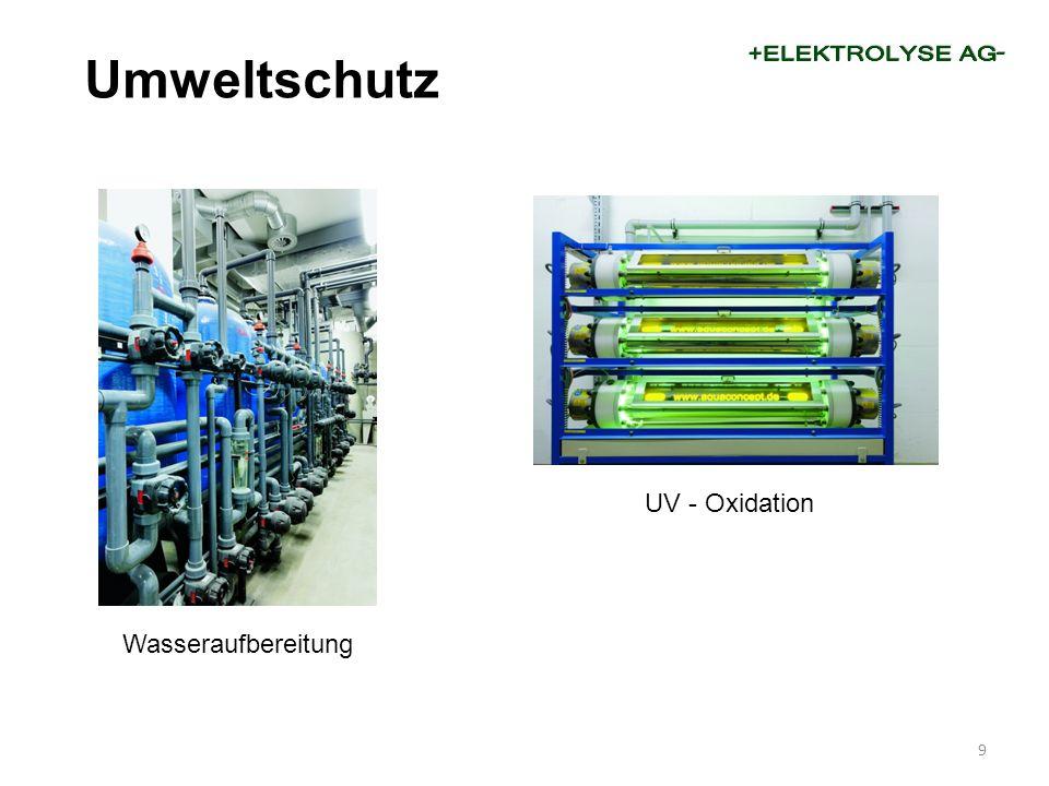 Umweltschutz UV - Oxidation Wasseraufbereitung