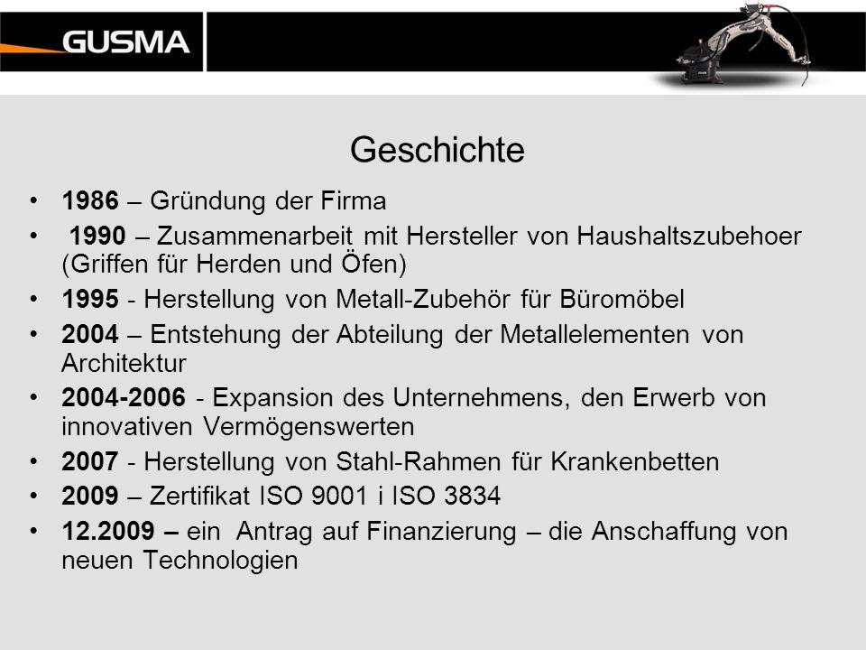 Geschichte 1986 – Gründung der Firma