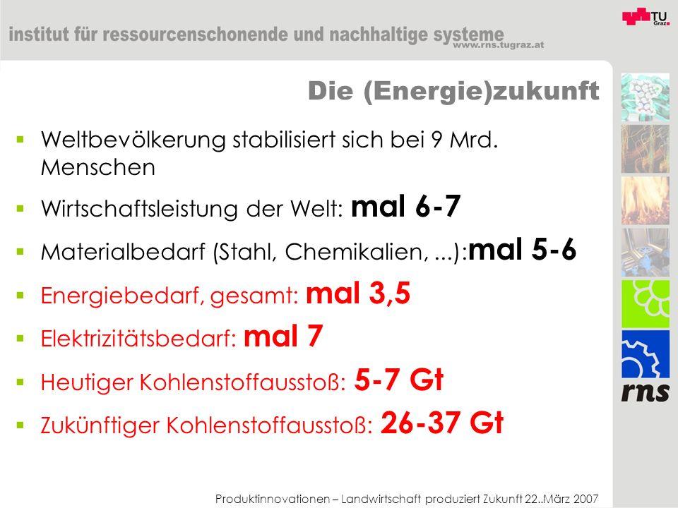 Die (Energie)zukunftWeltbevölkerung stabilisiert sich bei 9 Mrd. Menschen. Wirtschaftsleistung der Welt: mal 6-7.