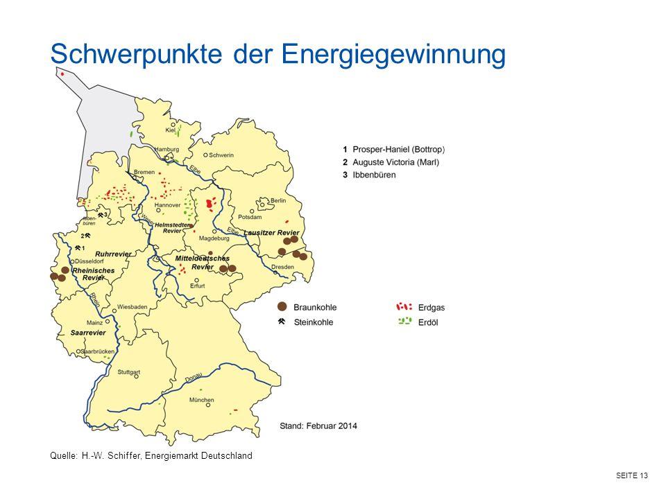 Schwerpunkte der Energiegewinnung