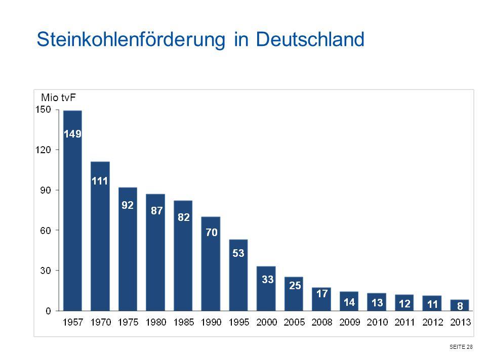 Steinkohlenförderung in Deutschland